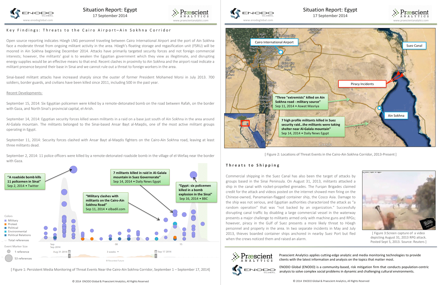 SitRep-Egypt-September-2014