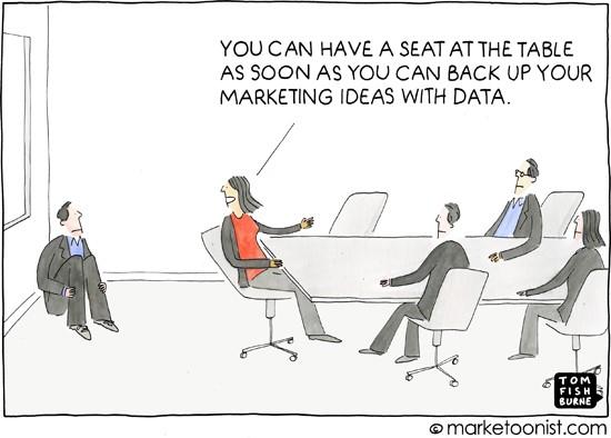 Make Marketing Scientific Again: Failed Advertising in a Polarized Era