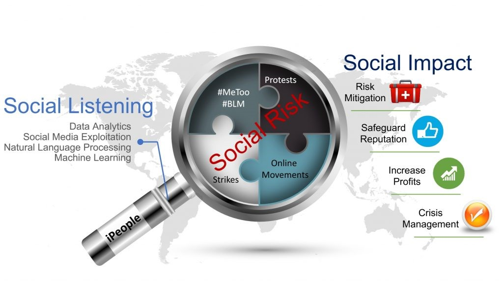 Social Risk: Today's Principal Source of Disruption